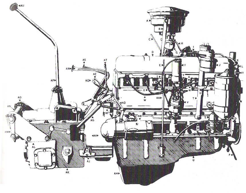 GMC engine drawing